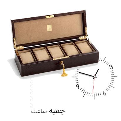 انواع جعبه ساعت